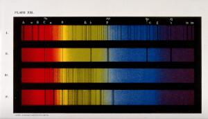 view Optics: spectra of various stars, including our sun. Coloured process print by Cassell.