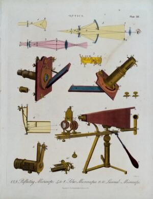 view Optics: various microscopes. Coloured engraving by J. Pass, 1820.