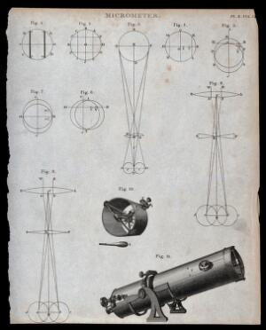 view Optics: a micrometer, for range-finding [?], with diagrams of its operation. Engraving by Barlow.
