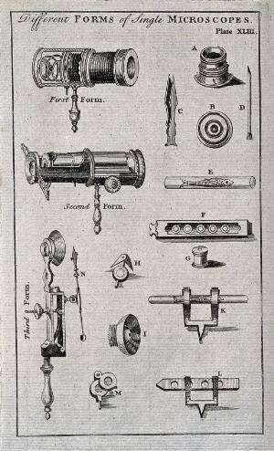 view Optics: three kinds of simple microscope. Engraving.