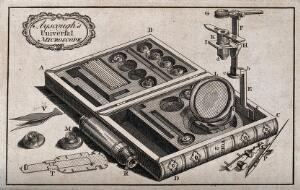 view Optics: a simple microscope, concealed within a book binding. Engraving.