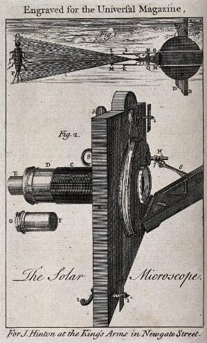 view Optics: a simple microscope. Engraving.