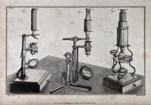 view Optics: three kinds of microscope. Aquatint by R. Laurie, 1787, after Milne.