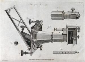 view Optics: a solar microscope. Engraving, 1787 [by Goodnight after Milne ?].