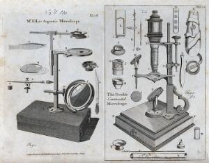 view Optics: two kinds of specialist microscope. Engraving, 1787 [by Goodnight after Milne ?].