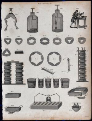 view Electricity: electrical equipment, batteries, etc., and frogs' legs. Engraving, 18--, by Cooper.