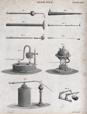 view Chemistry: various blowpipes. Engraving by J. Moffat after J. Farey.