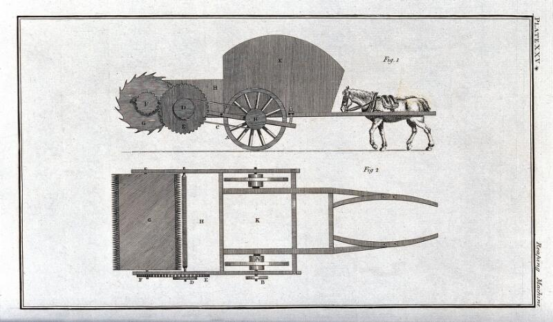 farming: a reaping machine, driven by a horse  engraving    wellcome  collection