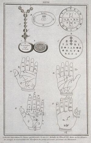 view A rosary, a medallion of St Benedict, a charm said to cause loss of eyesight, and hands showing lines and features to be interpreted by palmistry (including lines forecasting violent death); all illustrating 'superstition'. Engraving.