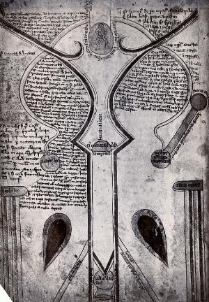 view Foetus and the female reproductive system with Latin lettering. Photograph, 1960/1990?, of a detail of a (medieval ?) drawing.