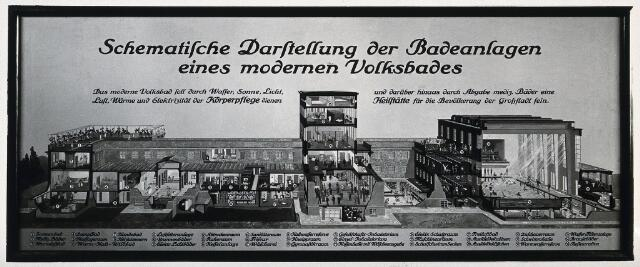 A Balneotherapy Establishment Of The 1930s: Cross Section Of The Complex,  Including Baths, Treatment And Therapy Rooms And Showing The Mechanics Of  The ...
