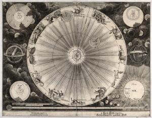 view A cosmological plan detailing Copernicus' astronomical vision, surrounded by diagrams of the systems of Ptolemy and Tycho Brahe ; astronomical figures line the circle. Line engraving by J.A. Fridrich after J.M. Füssli, 1732.