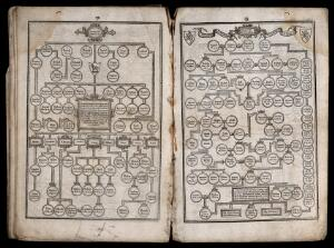 view Genealogical tables of Ephraim and David. Etching, c. 1700.