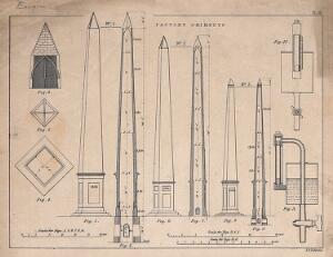view Types of factory chimneys. Engraving by J.R. Robbins.