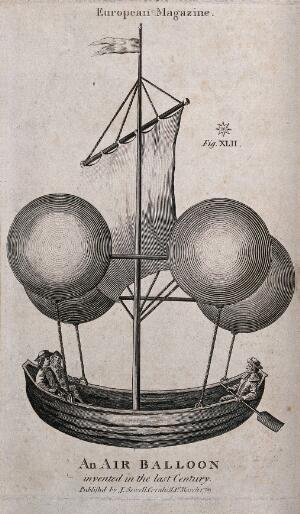 view A flying boat devised by Franciscus Lana, with sails and balloons attached to it, and with three men as passengers. Engraving after J.C. Sturm, 1789.