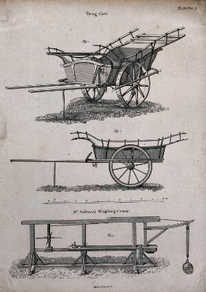 view Farm carts, and a weighing device. Engraving by Mutlow.