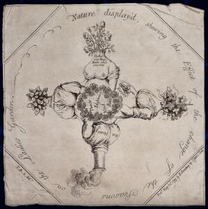 view Four female torsos joined at the waist with garden features as heads; symbolising the four seasons in a garden. Etching by T. B., c. 1797.