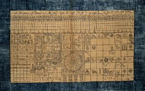 view Astrology chart: table to indicate lucky and unlucky periods, as well as the chances of undertakings. Chromolithograph.