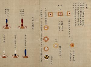 view Chinese buttons and adornments for hats and costumes to signify rank. Gouache painting.