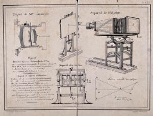view Optical instruments including Dallmeyer's triplet. Photolithograph by Simonau et Toovey , ca. 1860.