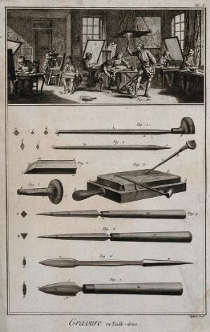 view The interior of an engraver's workshop with diagrams of engraving tools below. Engraving by Defehrt.