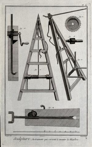view Machinery for lifting marble. Engraving by R. Bénard after Bourgeois.
