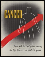 view A red arrow on a graph pointing upwards through a human body, representing the increase in cancer in the USA. Colour lithograph after Fellnagel, 1941.