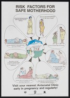 view Illustrated risk factors for safe motherhood in Uganda. Colour lithograph by Ministry of Health Family Planning Division, ca. 2000.