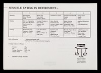 view Sensible eating in retirement / Batchelors Nutritional Advice Centre.