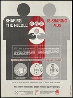 view Instructions on how to sterilize needles and syringes and a warning about the dangers of needle-sharing and AIDS within the silhouette form of 2 figures in black and grey; an AIDS prevention advertisement by the Voluntary Health Association of India and the Manipur Voluntary Health Association. Colour lithograph by Ramesh Sukumar for VHAI, ca. 1995.