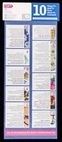 view 10 things it's good to know about hiv treatment = 10 choses bonnes à savoir sur le traitement du vih / NAM.