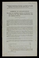 view Papers and souvenirs of Surgeon Alexander Fraser Russell