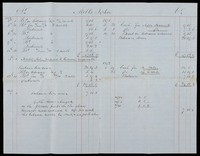 view Papers relating to John Mills