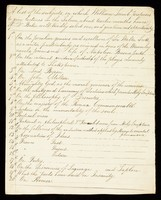 view Papers relating to William Lamb