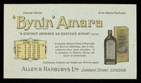 "view Bynin-Amara : ""a distinct advance on Easton's Syrup."" Lancet : June 1912."