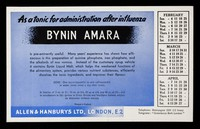 view Bynin Amara : as a tonic for administration after influenza : February, March, April.
