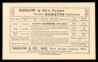 view Darlow & Co.'s improved patent Flexible MAGNETINE Appliances.